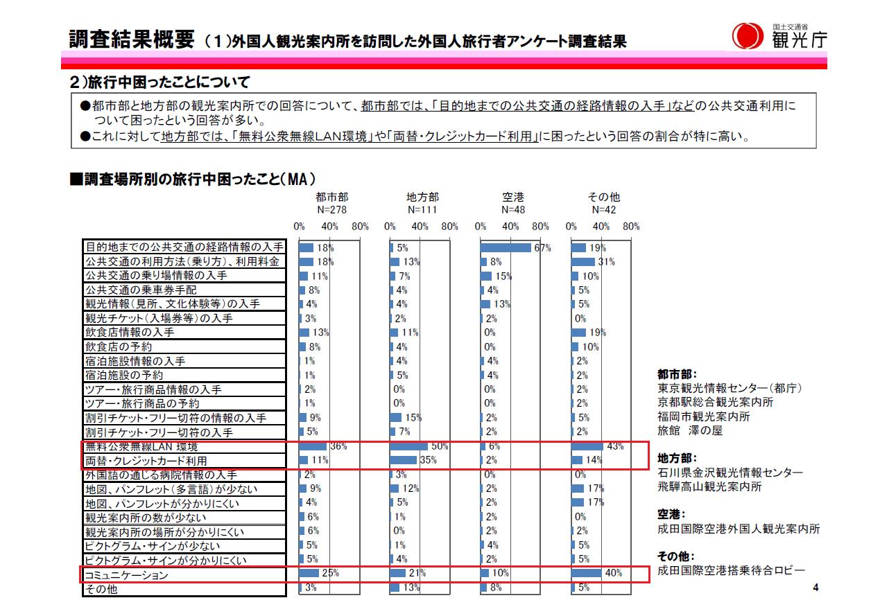 萩市 インバウント対策